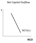 Intromacro ncor 1.png
