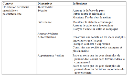 Traduction empirique de concepts complexes- exemple3.png